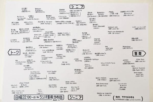 ▲日曜22時〜22時30分に放送されているラジオ番組分布図(あくまでも、作成した やきそばさんの主観によるものです)